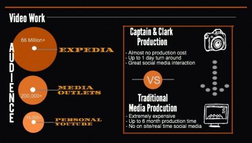 Media Kit 2