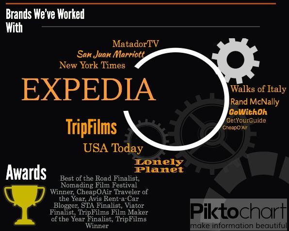 Media Kit 4